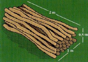 skovrummeter